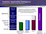 visibility application intelligence industry leading classification