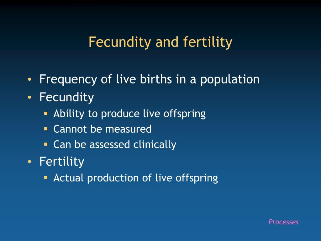 Fecundity and fertility