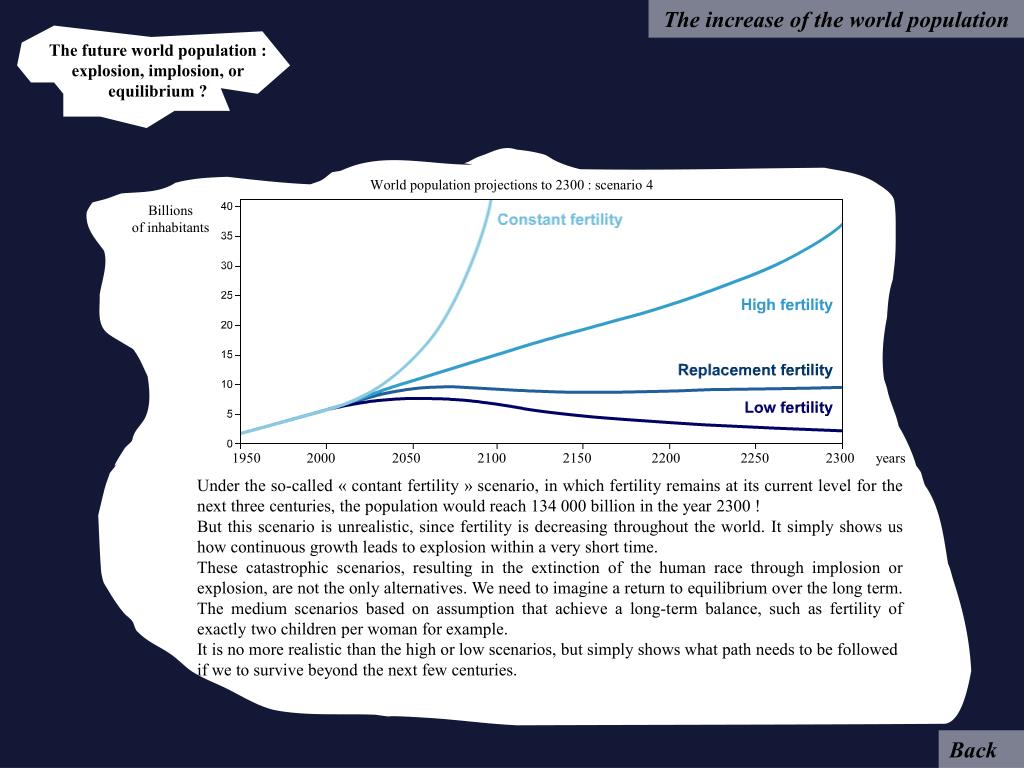 The increase of the world population