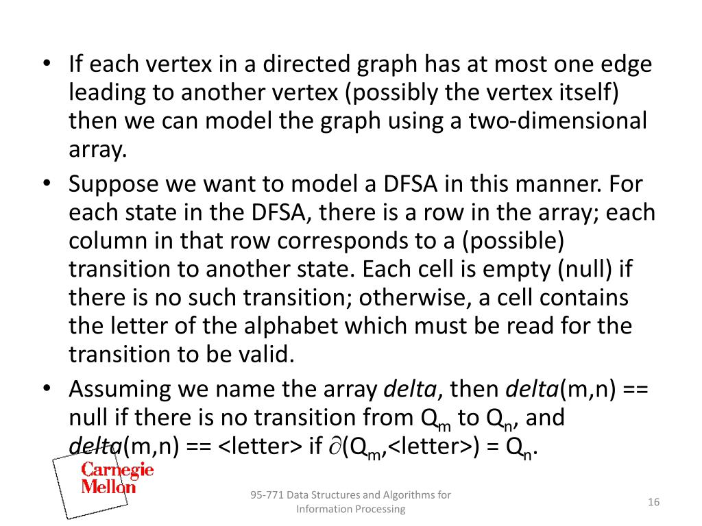 If each vertex in a directed graph has at most one edge leading to another vertex (possibly the vertex itself) then we can model the graph using a two-dimensional array.