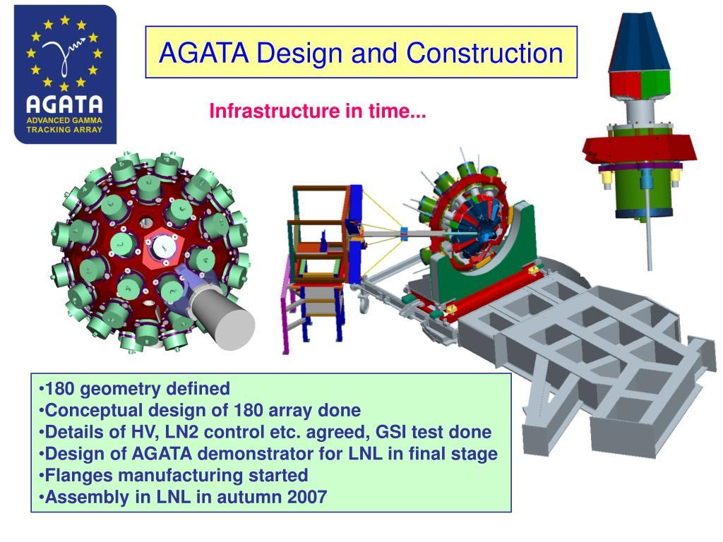 AGATA Design and Construction