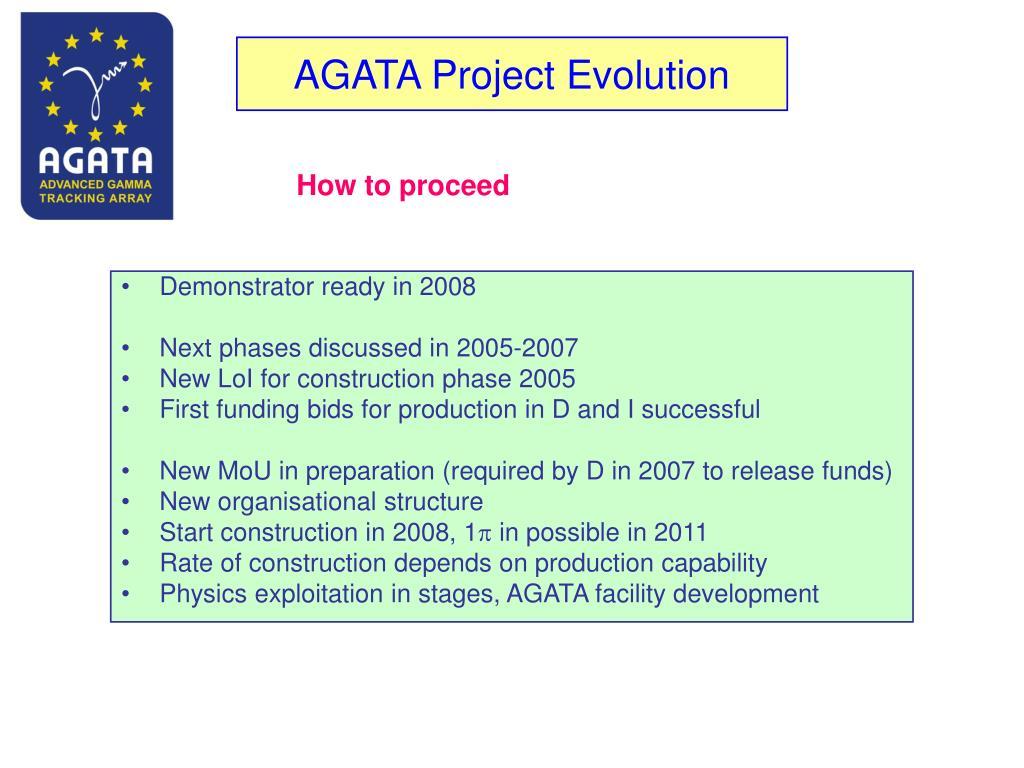 AGATA Project Evolution