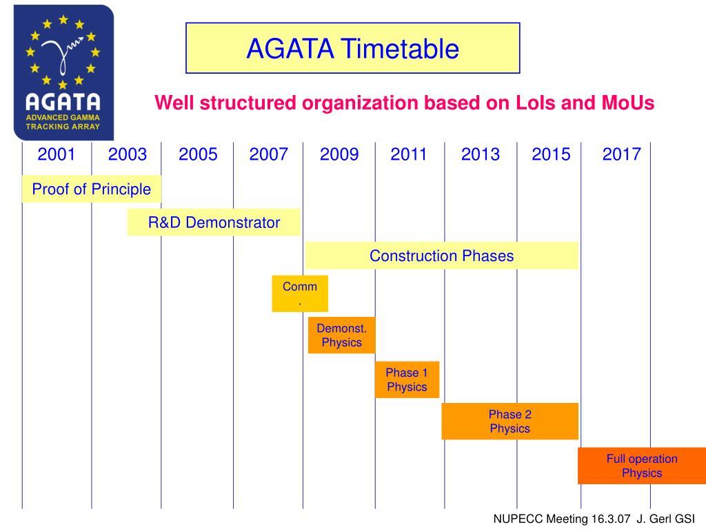 AGATA Timetable