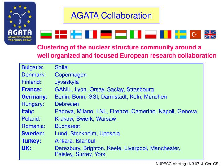 AGATA Collaboration