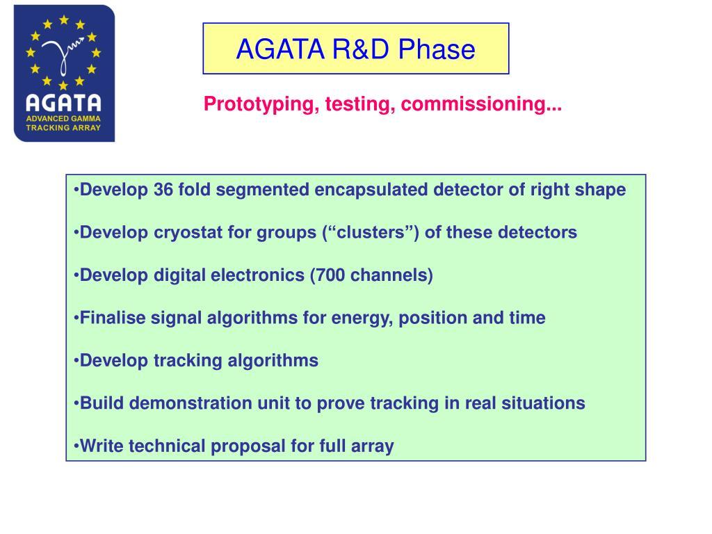 AGATA R&D Phase