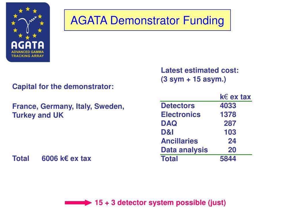 AGATA Demonstrator Funding