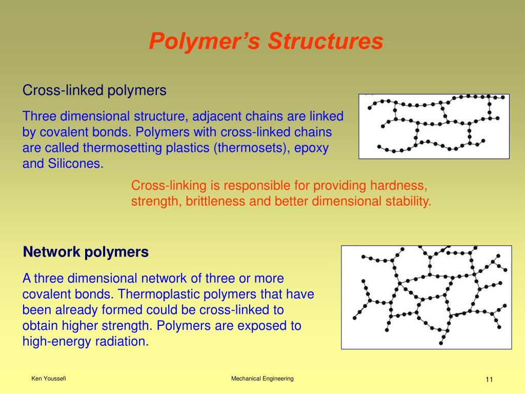 Cross-linked polymers