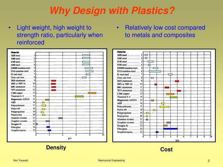 Why design with plastics