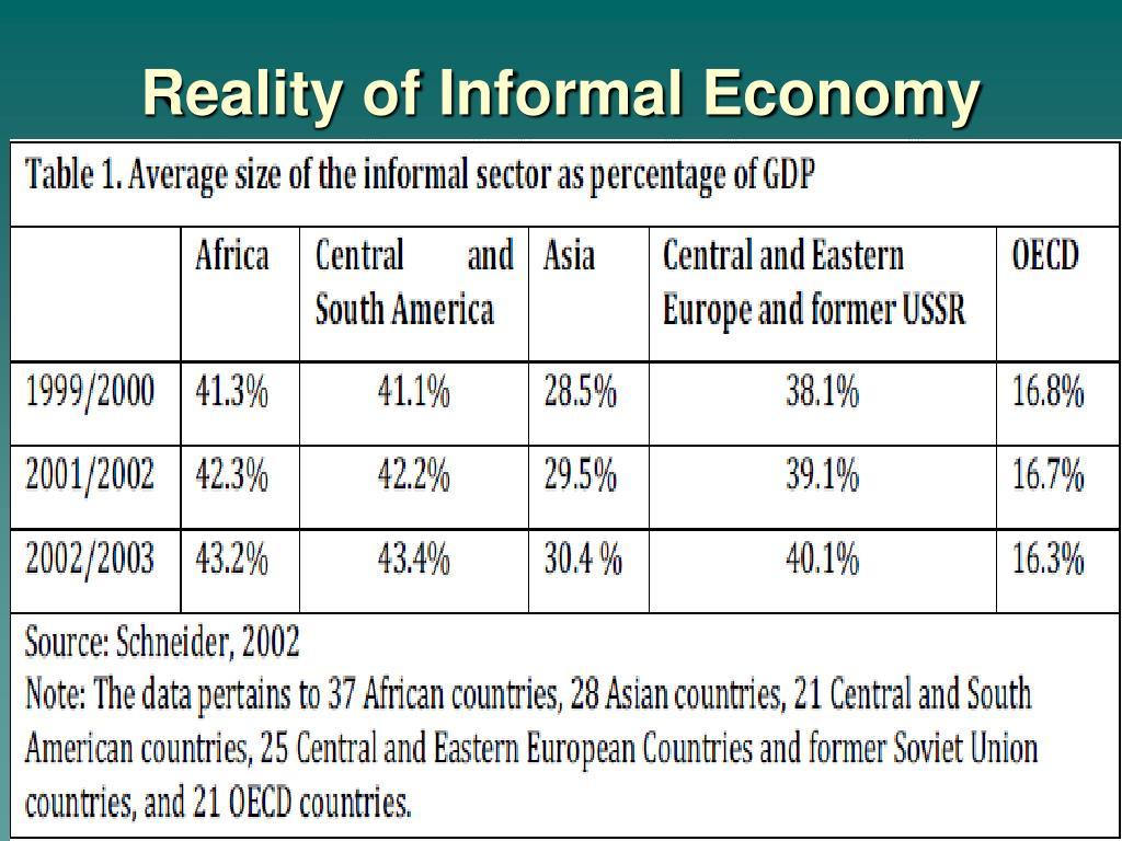Reality of Informal Economy