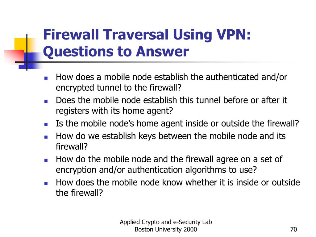 Firewall Traversal Using VPN: Questions to Answer