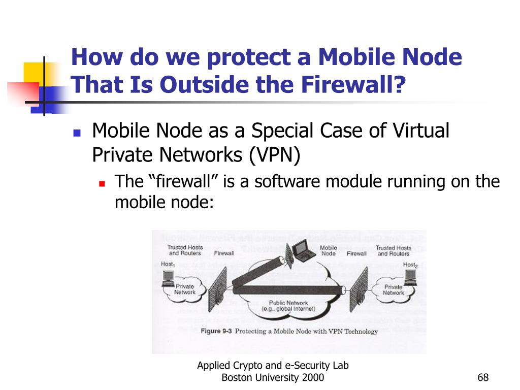 How do we protect a Mobile Node That Is Outside the Firewall?