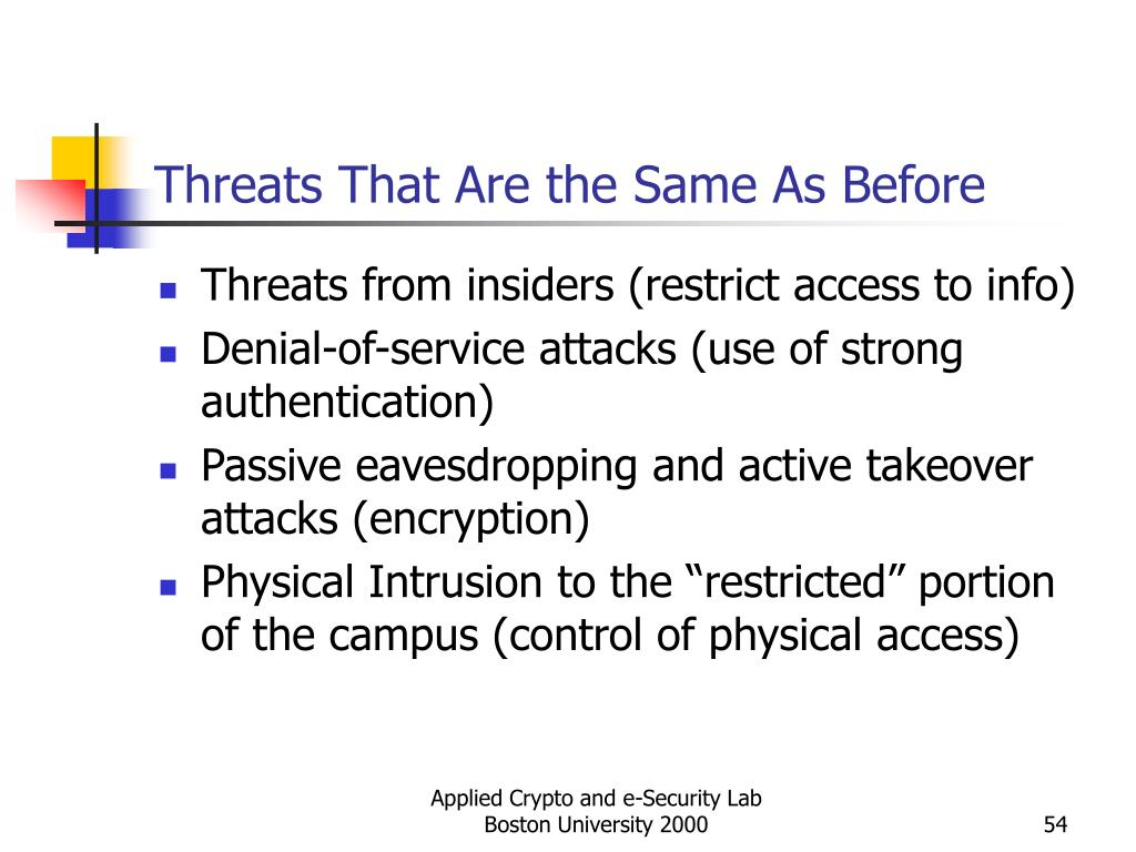 Threats That Are the Same As Before
