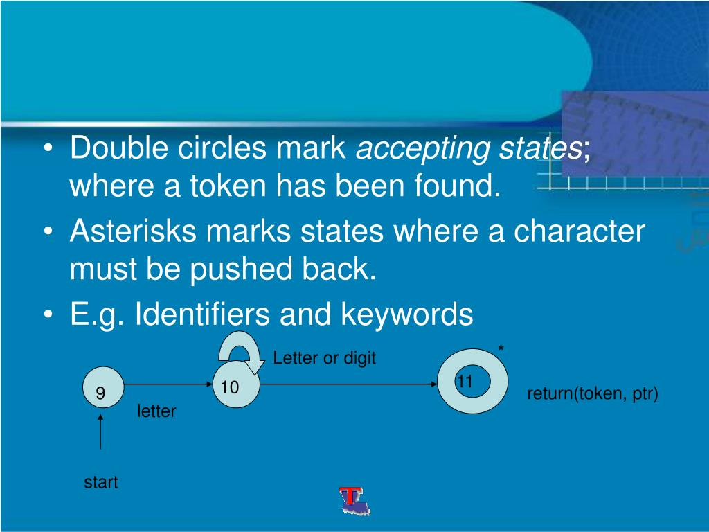 Double circles mark