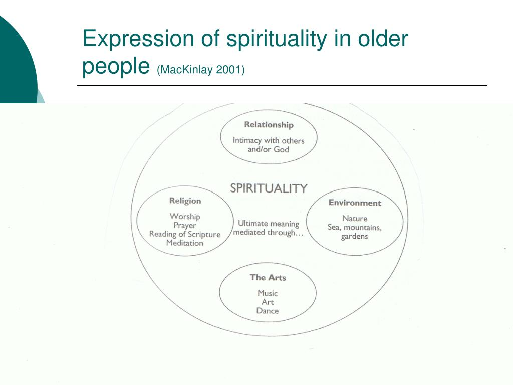 Expression of spirituality in older people