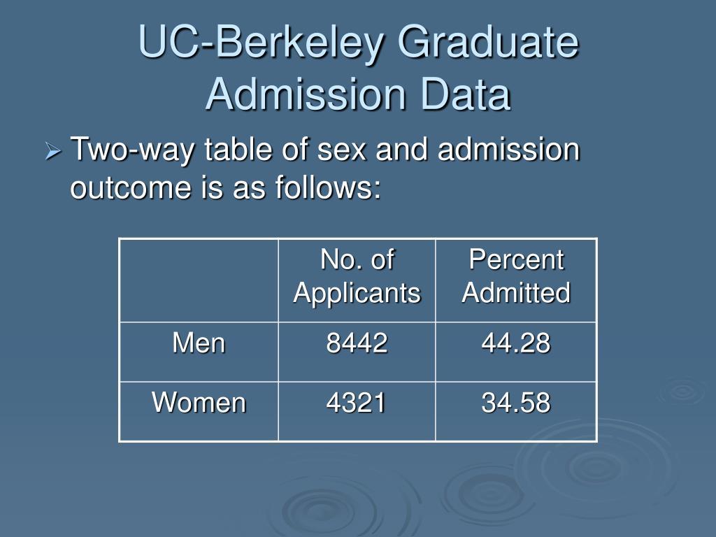 UC-Berkeley Graduate Admission Data