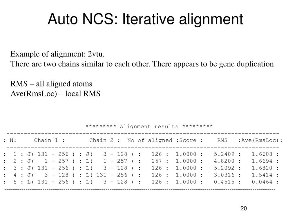 Auto NCS: Iterative alignment
