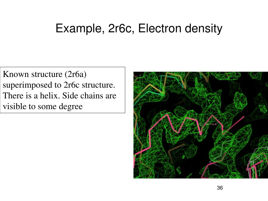 Example, 2r6c, Electron density
