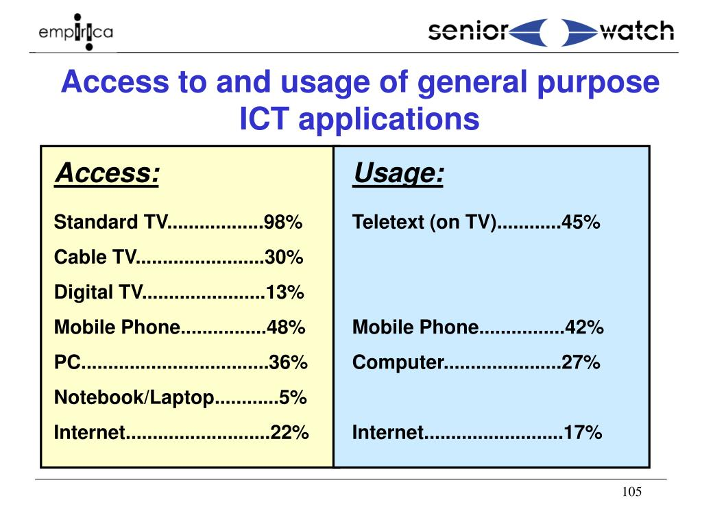 Access to and usage of general purpose ICT applications