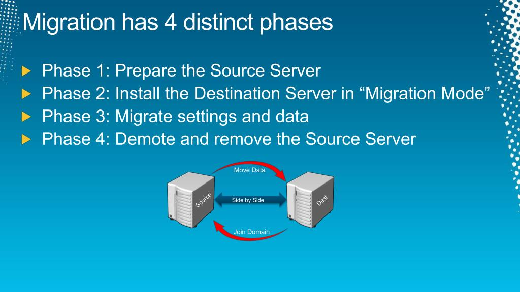 Migration has 4 distinct phases