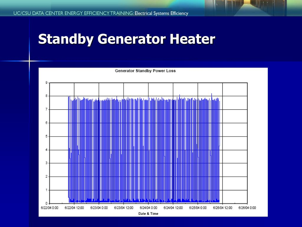 Standby Generator Heater