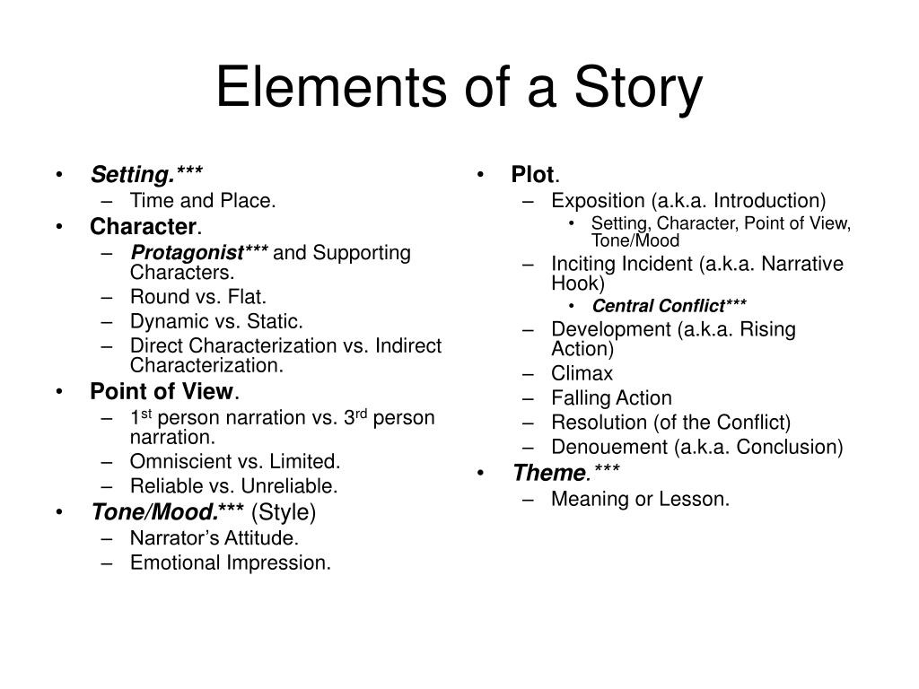 plot and setting definition