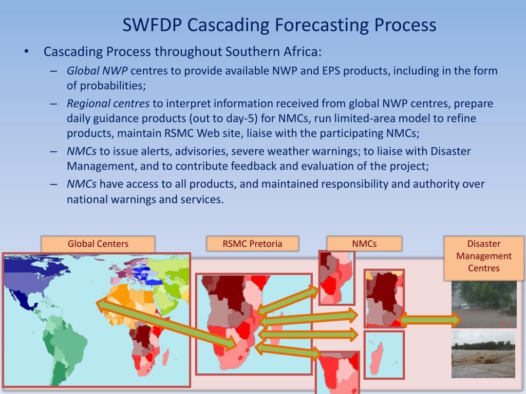 SWFDP Cascading Forecasting Process