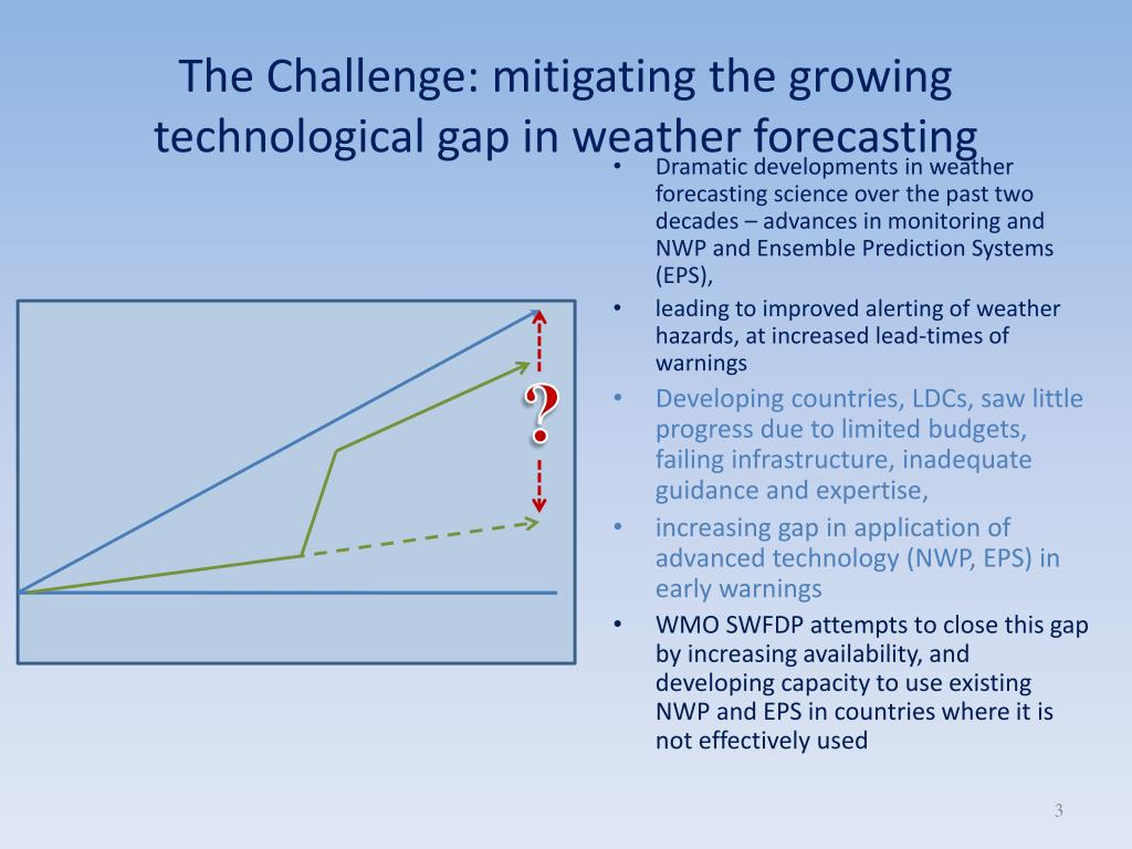 The Challenge: mitigating the growing technological gap in weather forecasting