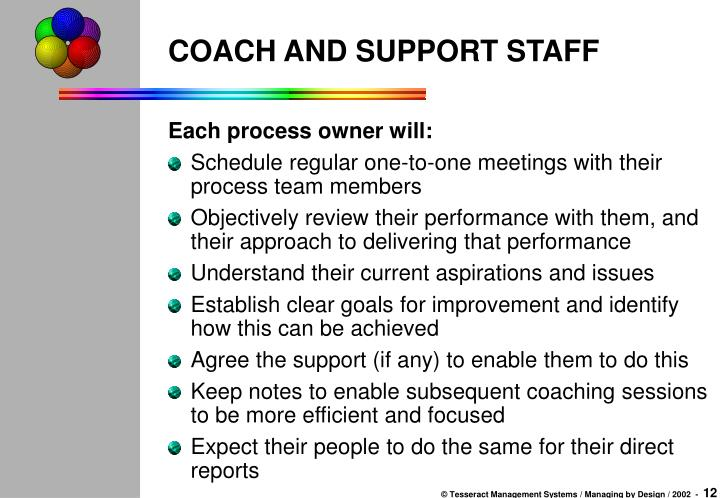 COACH AND SUPPORT STAFF