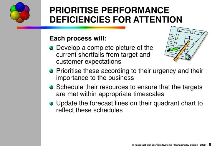 PRIORITISE PERFORMANCE DEFICIENCIES FOR ATTENTION