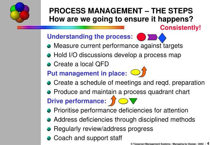 PROCESS MANAGEMENT – THE STEPS