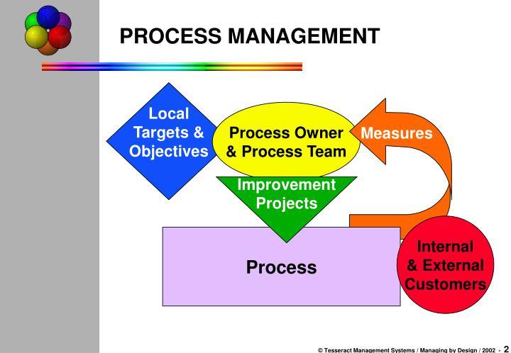 Process management1