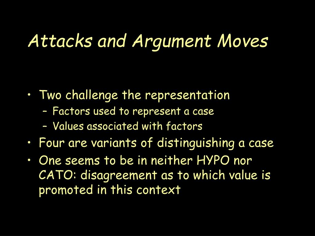 Attacks and Argument Moves