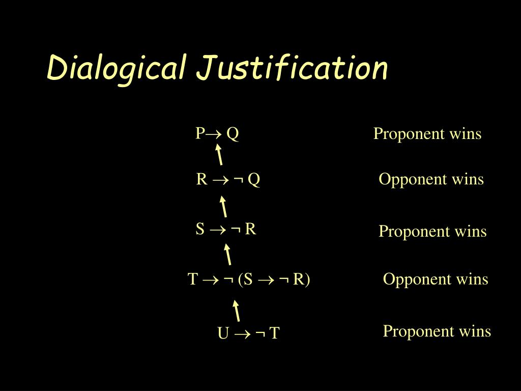 Dialogical Justification