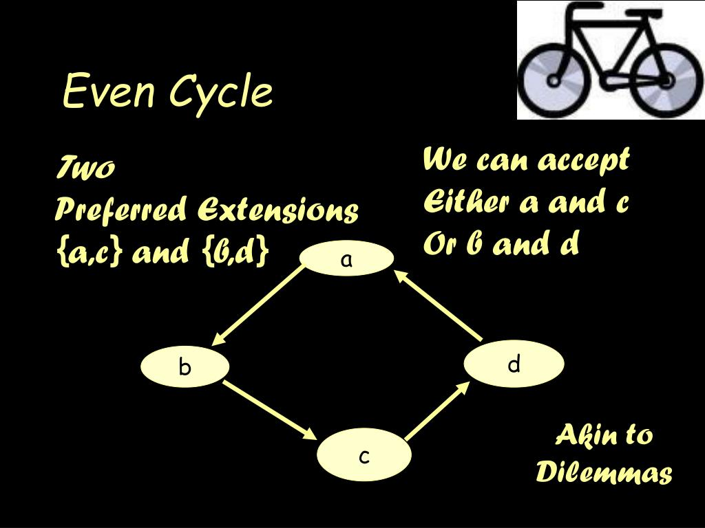 Even Cycle
