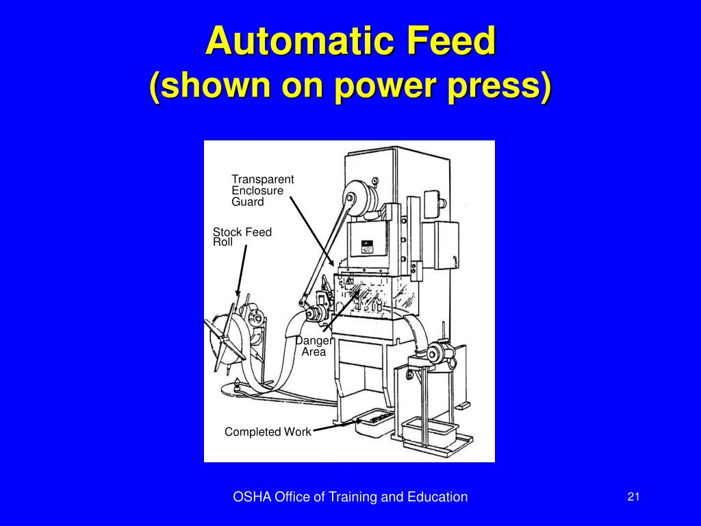 Automatic Feed