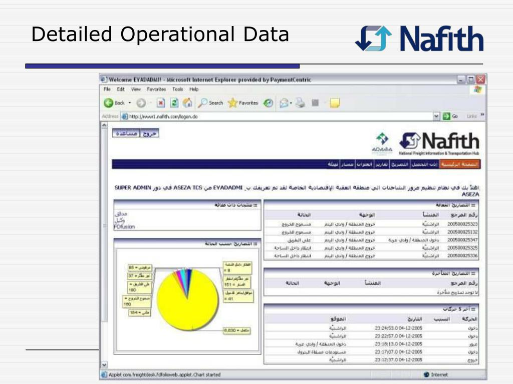 Detailed Operational Data