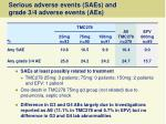 serious adverse events saes and grade 3 4 adverse events aes