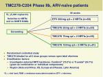tmc278 c204 phase iib arv na ve patients