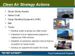 clean air strategy actions