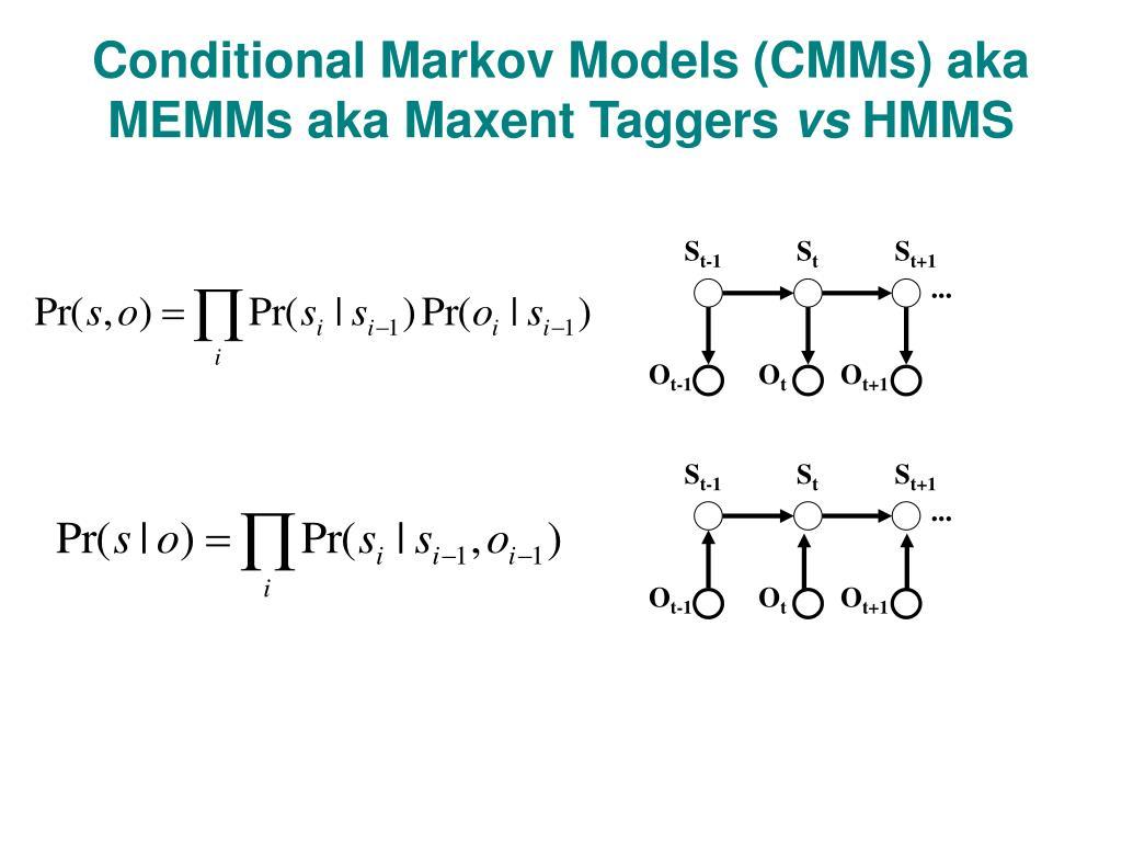 Conditional Markov Models (CMMs) aka MEMMs aka Maxent Taggers