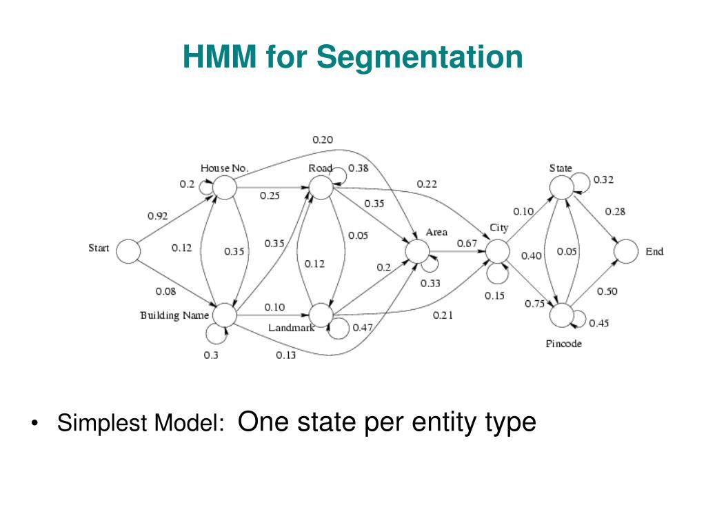 HMM for Segmentation