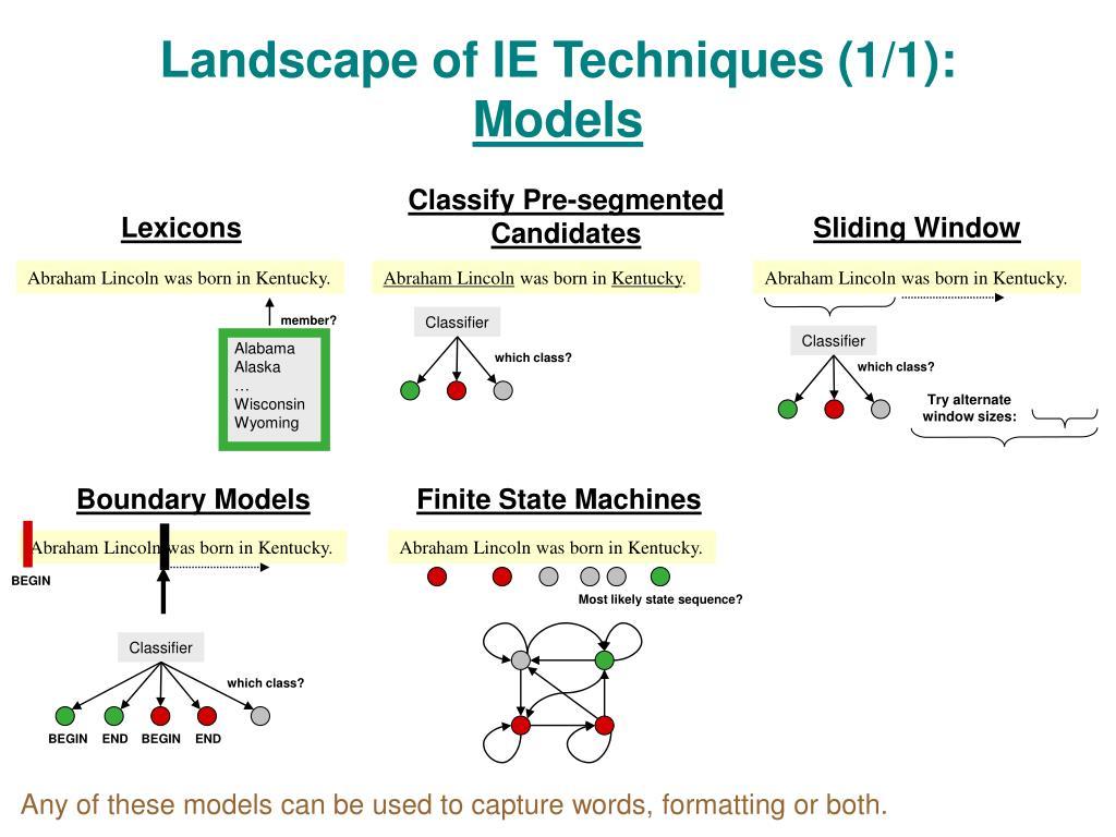 Classify Pre-segmented