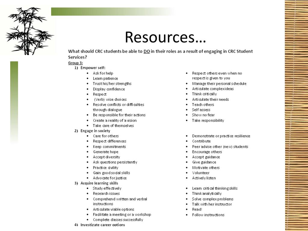 Resources…