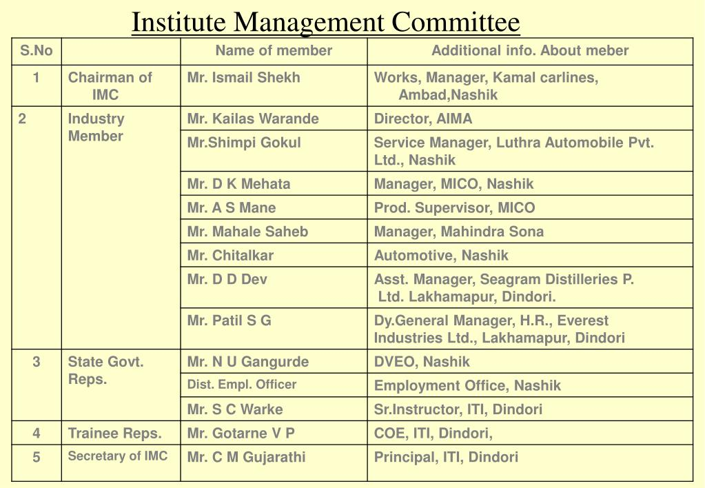 Institute Management Committee
