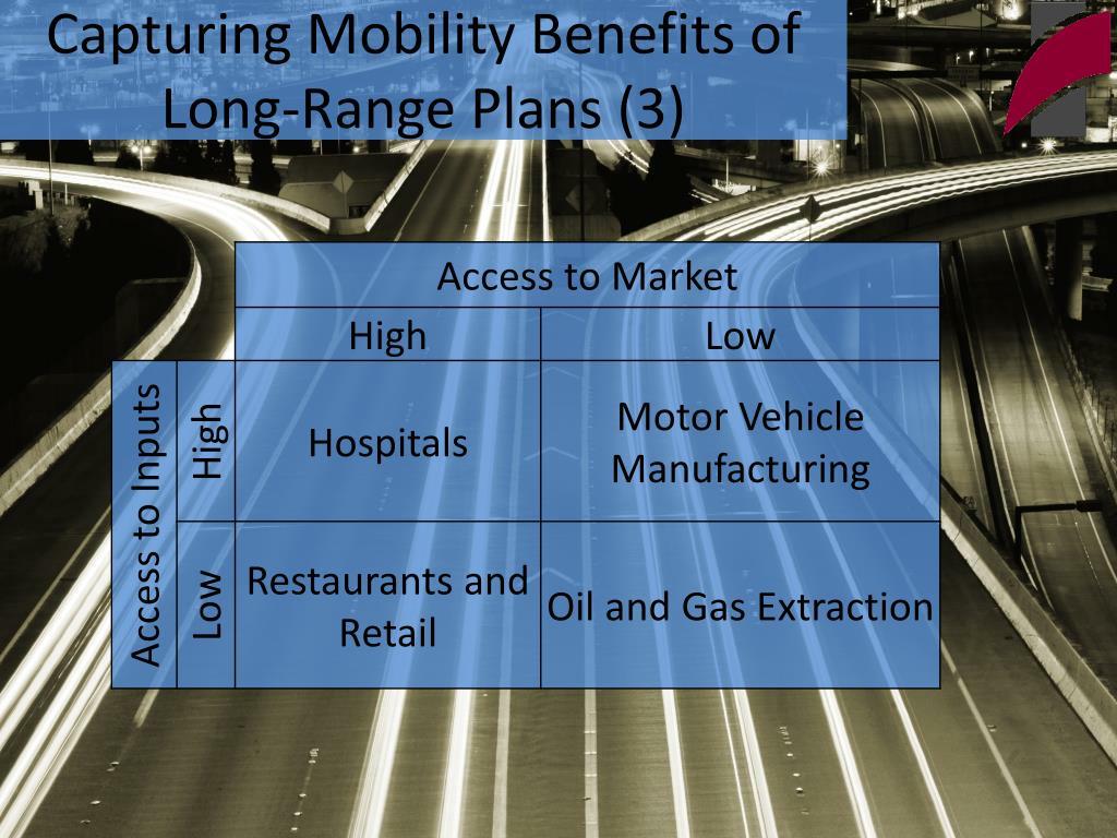 Capturing Mobility Benefits of Long-Range Plans (3)