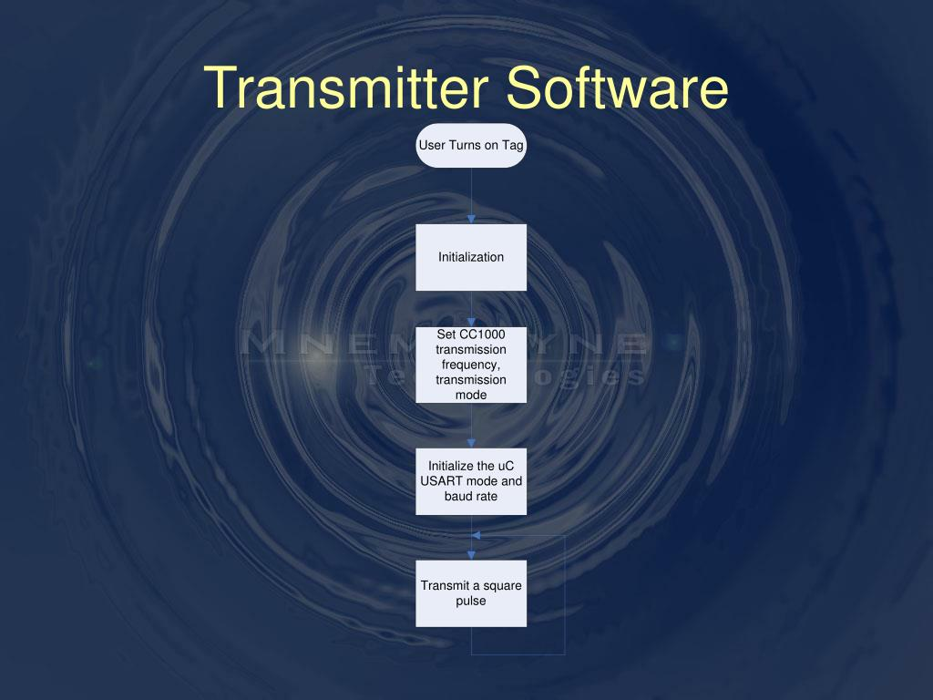 Transmitter Software