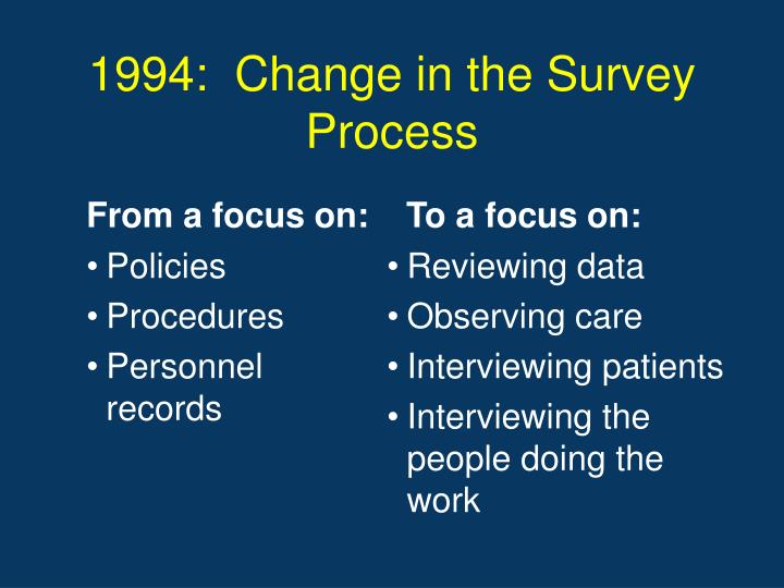 1994:  Change in the Survey Process