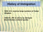 history of immigration20