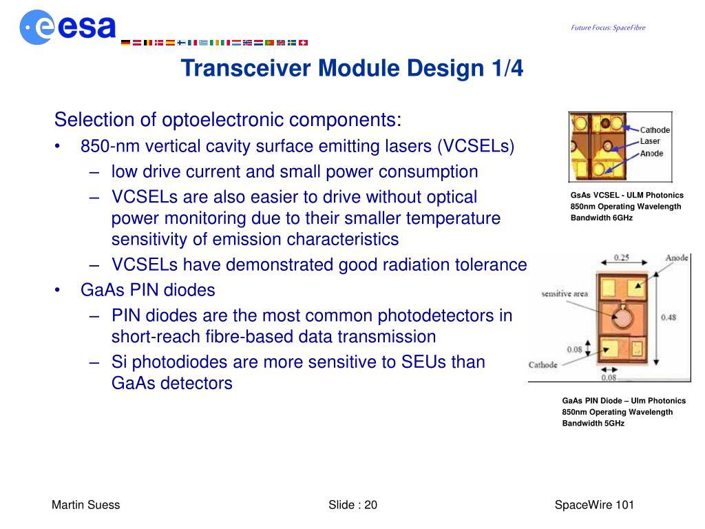 Transceiver Module Design 1/4