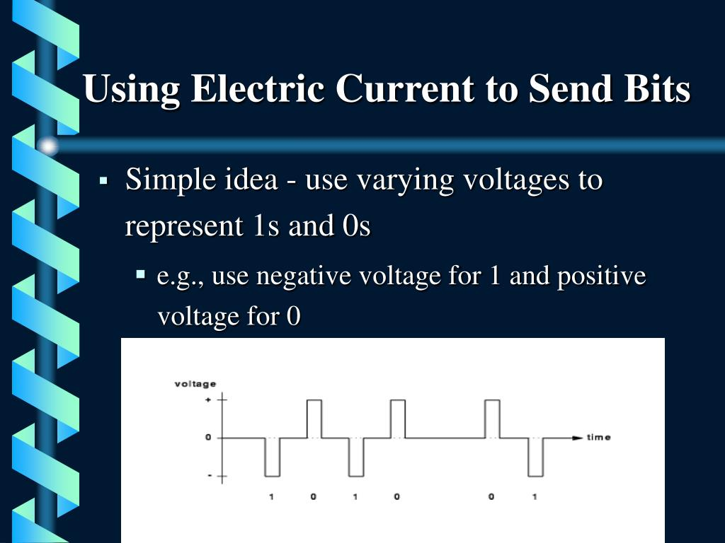 Using Electric Current to Send Bits